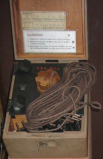 The Enigma Uhr attachment - Enigma machine