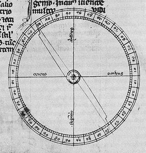 Petrus Peregrinus de Maricourt - Pivoting compass needle in a 14th-century handcopy of Peter's Epistola de magnete (1269)