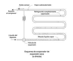 Dossat Principios De Refrigeracion Pdf