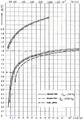 Figura 2. Lakoret e magnetizimeve.png