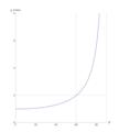 G-Faktor als Funktion der Querneigung 2.png