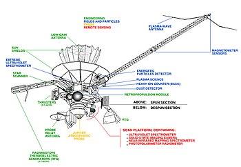 Galileo Kozmick 225 Sonda Wikip 233 Dia