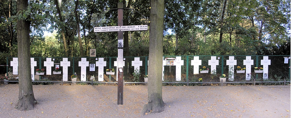 berlin wall research questions