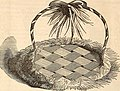 Godey's lady's book (1840) (14746609646).jpg