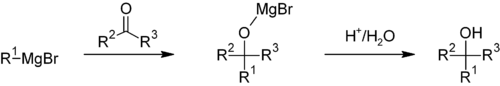 An example of a Grignard reaction