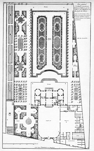 Hôtel Biron - Site plan from Blondel's Architecture françoise (1752)