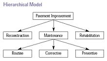 Hierarchical Model.jpg