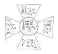 Hittite Old Kingdom - (Dincol, Hawkins, Wilhelm 1993) - The Cruciform Seal from Bogazköy-Hattusa (Drawing 2).png