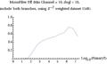 IceCube dataset1548 MuonEff.png
