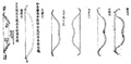 Illustrations of Ming Dynasty Bows.png