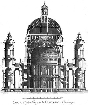 Frederik's Church - Image: Jardin section