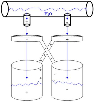 Схема Капельницы Кельвина
