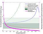 Kepler452b-eccentricity-graph.jpg