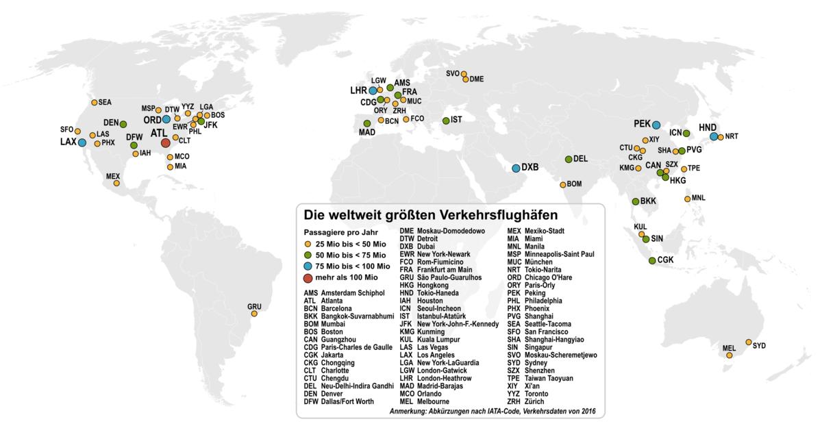 Liste Der Größten Verkehrsflughäfen