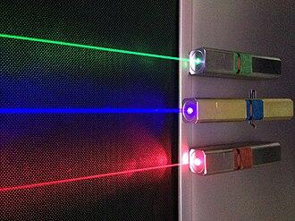 Laser safety - Laser pointers