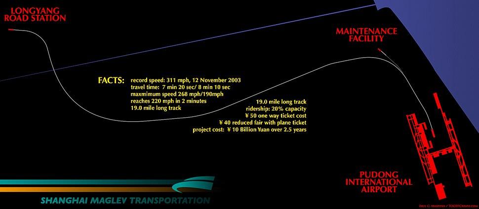 Layout of Shanghai Maglev track