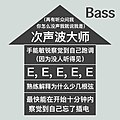 Levels for Mastering Bass.jpg