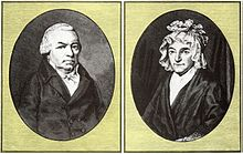 Portraits des parents de Beethoven