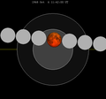 Lunar eclipse chart close-1968Oct06.png
