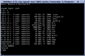 MINIX 2.0.4 Shell Interaction.png