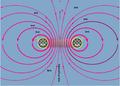Magnetic Vector Potential Circular Toroid.png