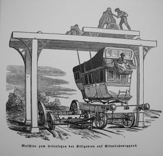 Intermodal freight transport - Stagecoach transferred to a rail car with a simple Portainer, an example of early intermodal freight transport by the French Mail, 1844. The drawing is exhibited in Deutsches Museum Verkehrszentrum, Munich, Germany.