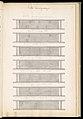 Master Weaver's Thesis Book, Systeme de la Mecanique a la Jacquard, 1848 (CH 18556803-202).jpg