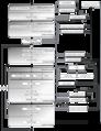 Metamodel change management.png