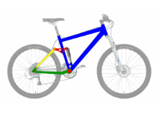 Bicycle Suspension Wikipedia