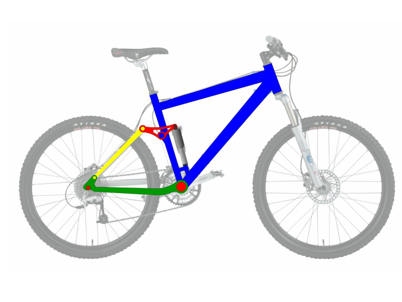 Fichier:MtbFrameGeometry FourBarLinkage.png