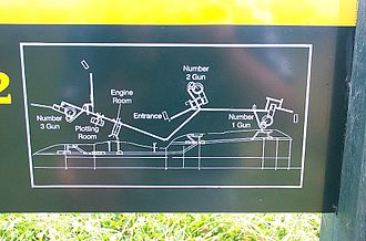 Coastal fortifications of New Zealand - Tunnel layout for a three gun emplacement system.