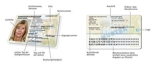 Personalausweis Dokumentennummer