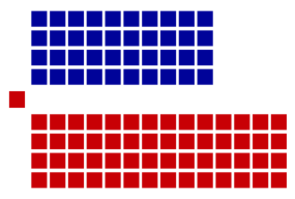 42nd New Zealand Parliament - Image: New Zealand 42nd Parliament