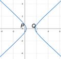 Ovalo Cartesiano 04.png