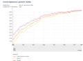 Overlevingskansen geslacht leeftijd 19122018 111626.png