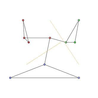 Modularity (networks) - Fig 2. Network partitions that maximize Q. Maximum Q=0.4896