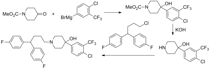 File:Penfluridol synthesis.png