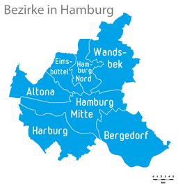Unuopaj urbopartoj de Hamburgo