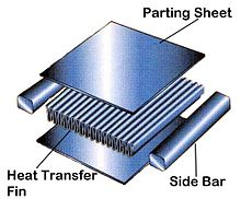 Plate fin heat exchanger - Wikipedia