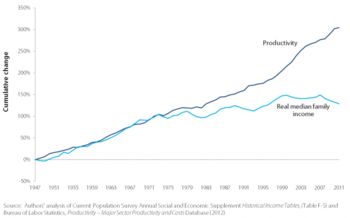 Analyze the effects that the rise on industry had on distribution of wealth in the united states?