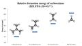 Relative formation energy of carbocations.png