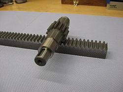 Rack And Pinion >> Tannstang – Wikipedia