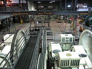 "San Francisco Cable Car Museum - A 2010 photograph of the power house. The signs above each of the three cables (""California"", ""Mason"", ""Powell"") show which line it is driving."