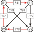 Schulze method example8 CB.png