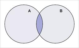 Matematyka dla liceumliczby i ich zbiorydziaania na zbiorach set intersectiong ccuart Choice Image
