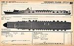 Shokaku-class carriers.jpg