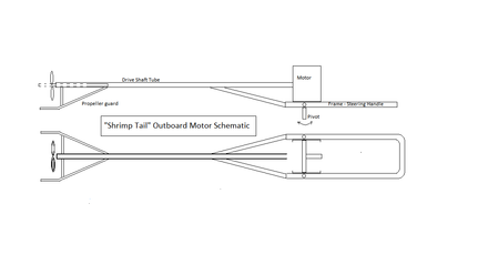 "Vietnamese-style ""Shrimp Tail Outboard Motor"" Schematic. Shrimp Tail motor.png"