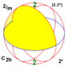Sphere symmetry group c2h.png