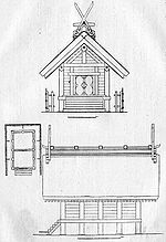 Front and side view and plan of a building with two rooms, forked roof finials, a door on the gable end to which a small stair leads and a fence which surrounds the building on three sides.