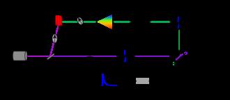 Ultrafast laser spectroscopy - Schematic of a TCSPC setup